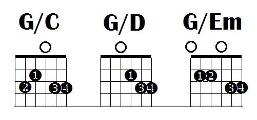 Ukulele riptide chords ukulele tabs : Ukulele : ukulele tabs for riptide Ukulele Tabs as well as Ukulele ...