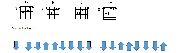 How To Play Creep By Radiohead Mccormick Guitar Lessons