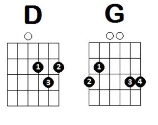 Chords D G